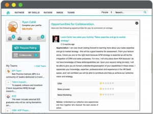 Skillrater Social Performance Management Platform